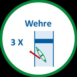 3 Wehre