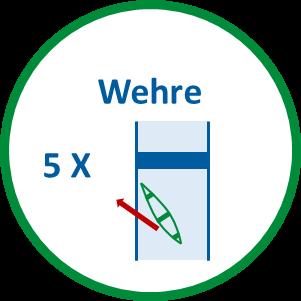 5 Wehre
